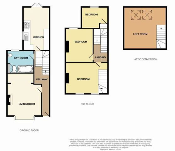 Image of 3 Bedroom Terraced for sale in Newport, NP19 at Lennard Street, Newport, NP19